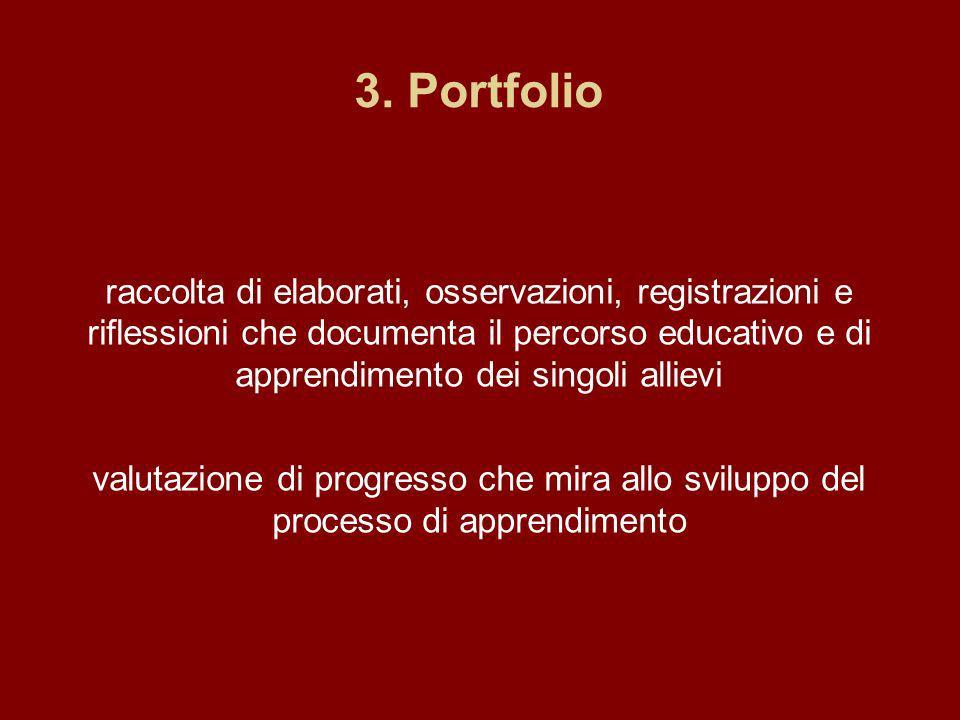 3. Portfolio raccolta di elaborati, osservazioni, registrazioni e riflessioni che documenta il percorso educativo e di apprendimento dei singoli allie