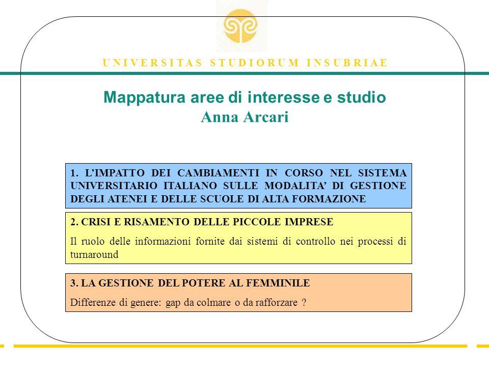 U N I V E R S I T A S S T U D I O R U M I N S U B R I A E Mappatura aree di interesse e studio Anna Arcari 1.