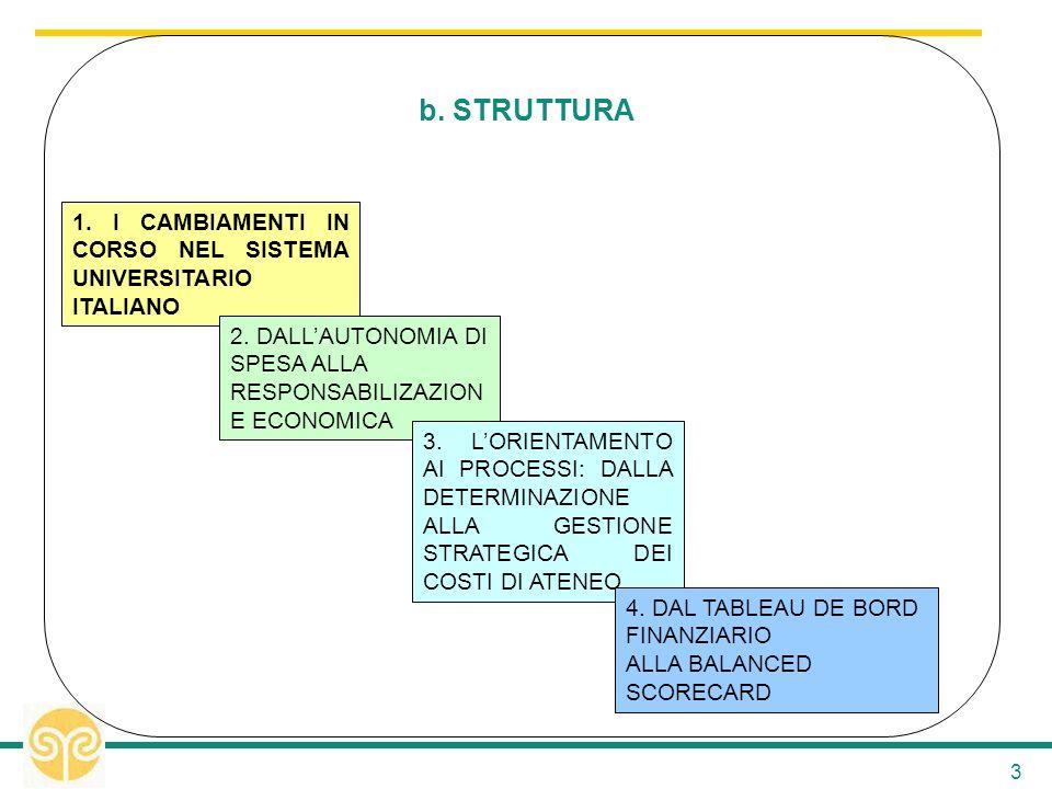 3 b. STRUTTURA 1. I CAMBIAMENTI IN CORSO NEL SISTEMA UNIVERSITARIO ITALIANO 2.