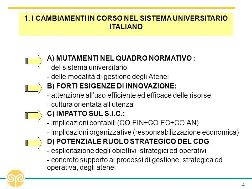 4 1. I CAMBIAMENTI IN CORSO NEL SISTEMA UNIVERSITARIO ITALIANO A) MUTAMENTI NEL QUADRO NORMATIVO : - del sistema universitario - delle modalità di ges