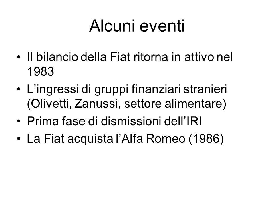 Alcuni eventi Il bilancio della Fiat ritorna in attivo nel 1983 Lingressi di gruppi finanziari stranieri (Olivetti, Zanussi, settore alimentare) Prima