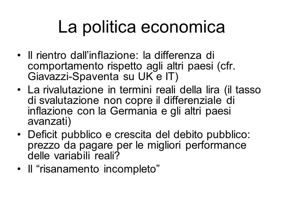 La politica economica Il rientro dallinflazione: la differenza di comportamento rispetto agli altri paesi (cfr. Giavazzi-Spaventa su UK e IT) La rival