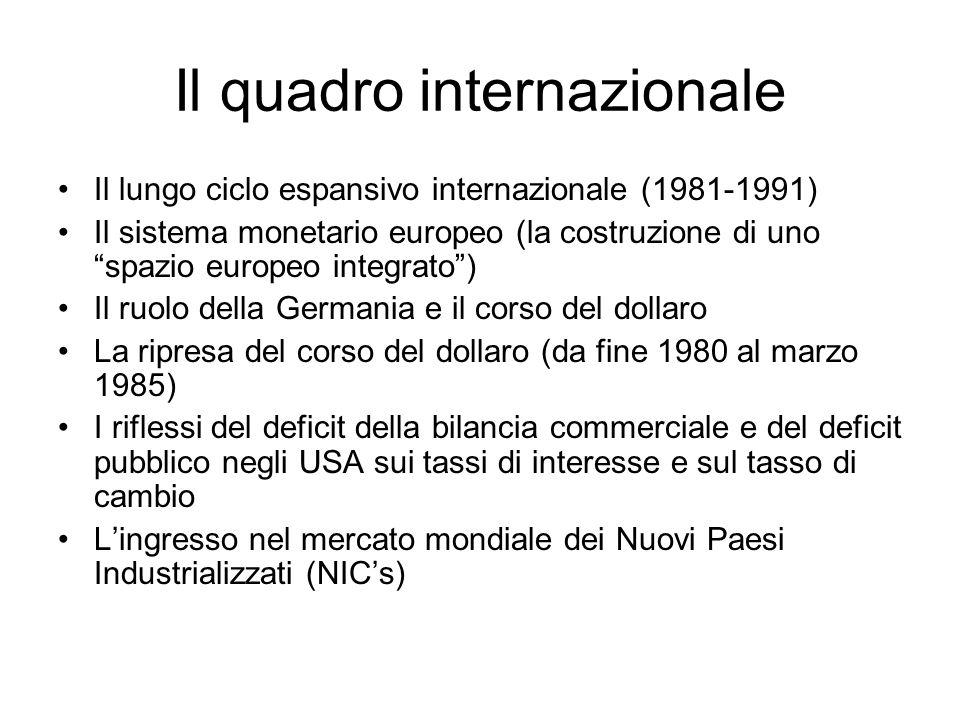 Il ciclo espansivo Il riaggiustamento dei prezzi relativi e lespansione della domanda internazionale Il controshock petrolifero del 1985-86 e la riduzione del valore del dollaro (con cui si pagano le importazioni dei prodotti energetici e delle materie prime) sono serviti a prolungare lespansione economica dei paesi industrializzati e dei NICs Il lungo ciclo espansivo si interrompe con la guerra del Golfo contro lIrak (febbraio 1991)