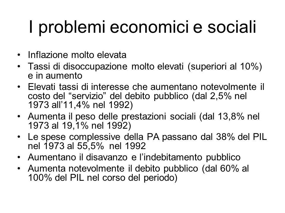 I problemi economici e sociali Inflazione molto elevata Tassi di disoccupazione molto elevati (superiori al 10%) e in aumento Elevati tassi di interes