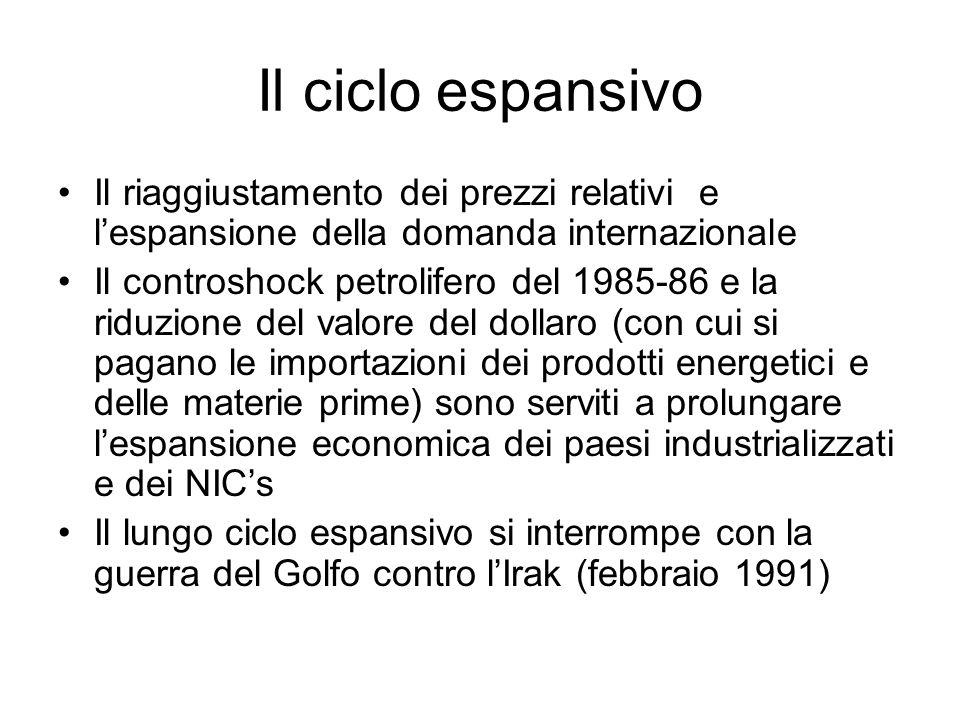 Il ciclo espansivo Il riaggiustamento dei prezzi relativi e lespansione della domanda internazionale Il controshock petrolifero del 1985-86 e la riduz