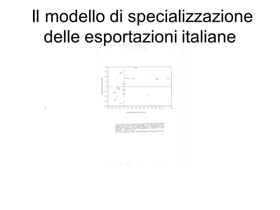 . Il modello di specializzazione delle esportazioni italiane