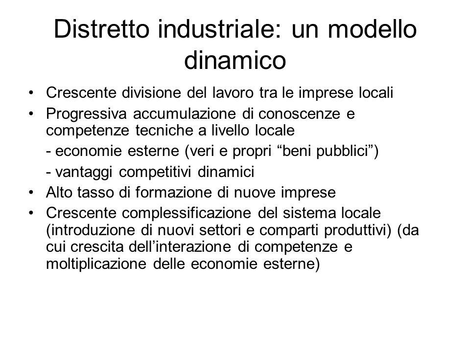 Distretto industriale: un modello dinamico Crescente divisione del lavoro tra le imprese locali Progressiva accumulazione di conoscenze e competenze t
