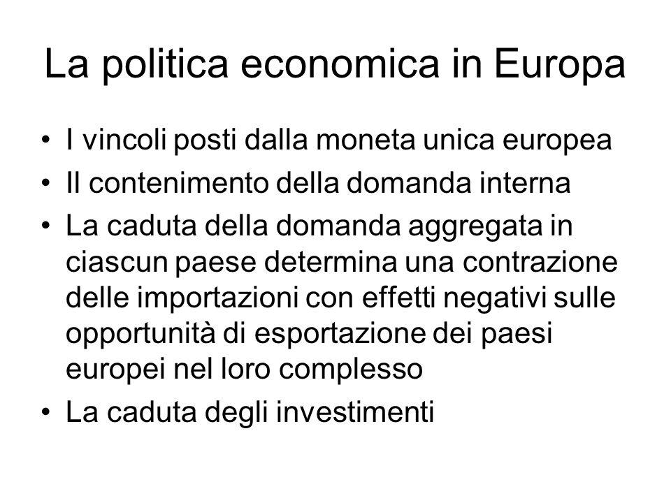 La politica economica in Europa I vincoli posti dalla moneta unica europea Il contenimento della domanda interna La caduta della domanda aggregata in