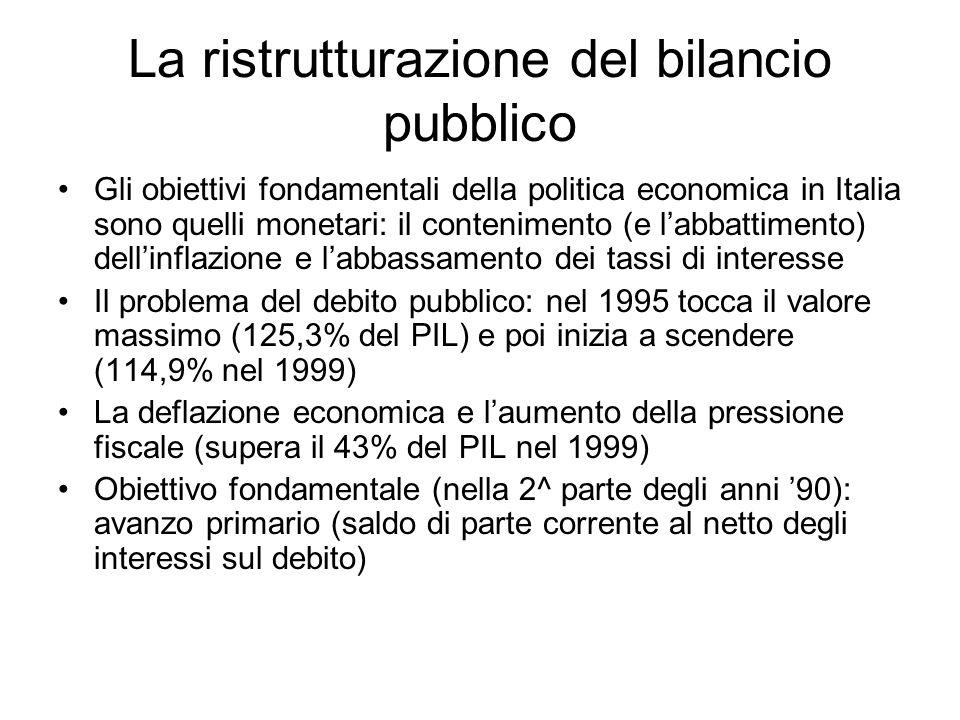 La ristrutturazione del bilancio pubblico Gli obiettivi fondamentali della politica economica in Italia sono quelli monetari: il contenimento (e labba