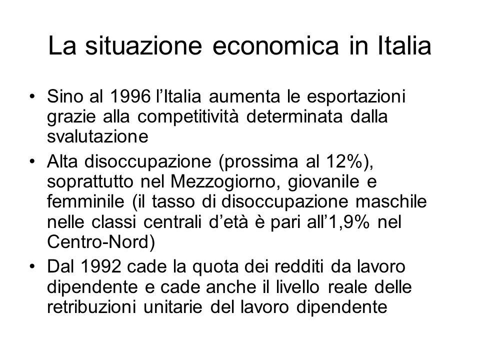 La situazione economica in Italia Sino al 1996 lItalia aumenta le esportazioni grazie alla competitività determinata dalla svalutazione Alta disoccupa