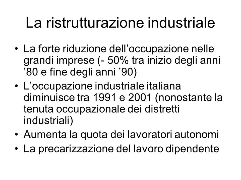 La ristrutturazione industriale La forte riduzione delloccupazione nelle grandi imprese (- 50% tra inizio degli anni 80 e fine degli anni 90) Loccupaz