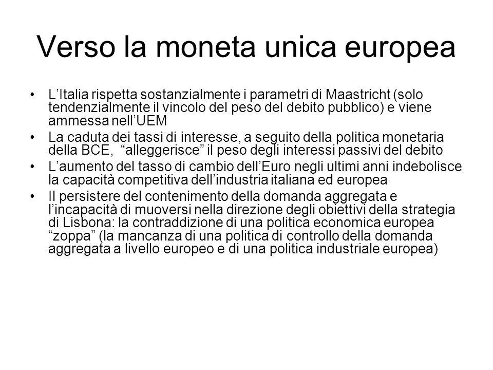 Verso la moneta unica europea LItalia rispetta sostanzialmente i parametri di Maastricht (solo tendenzialmente il vincolo del peso del debito pubblico