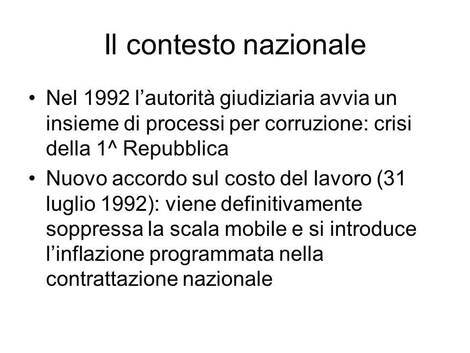 Il contesto nazionale Nel 1992 lautorità giudiziaria avvia un insieme di processi per corruzione: crisi della 1^ Repubblica Nuovo accordo sul costo de