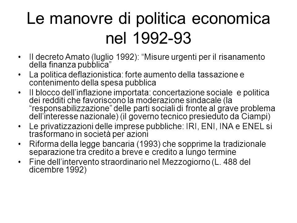 Le manovre di politica economica nel 1992-93 Il decreto Amato (luglio 1992): Misure urgenti per il risanamento della finanza pubblica La politica defl