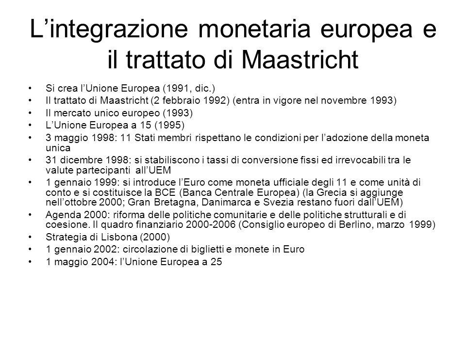 Lintegrazione monetaria europea e il trattato di Maastricht Si crea lUnione Europea (1991, dic.) Il trattato di Maastricht (2 febbraio 1992) (entra in