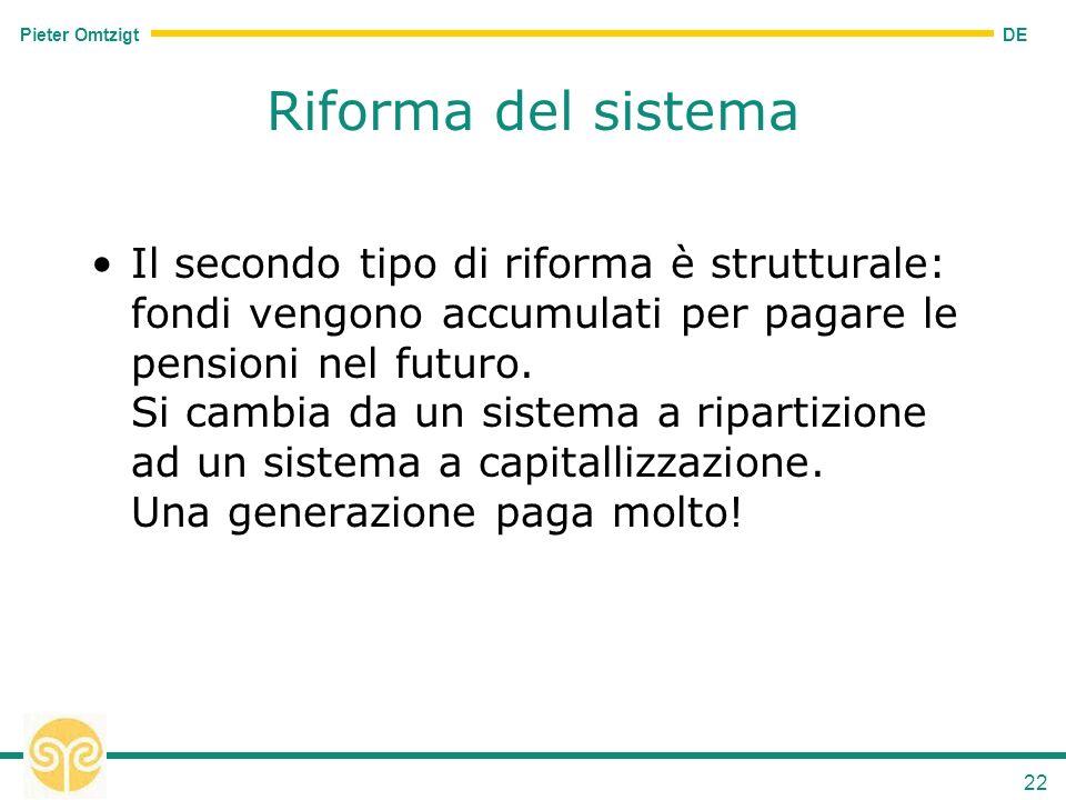 DE Pieter Omtzigt 22 Riforma del sistema Il secondo tipo di riforma è strutturale: fondi vengono accumulati per pagare le pensioni nel futuro.