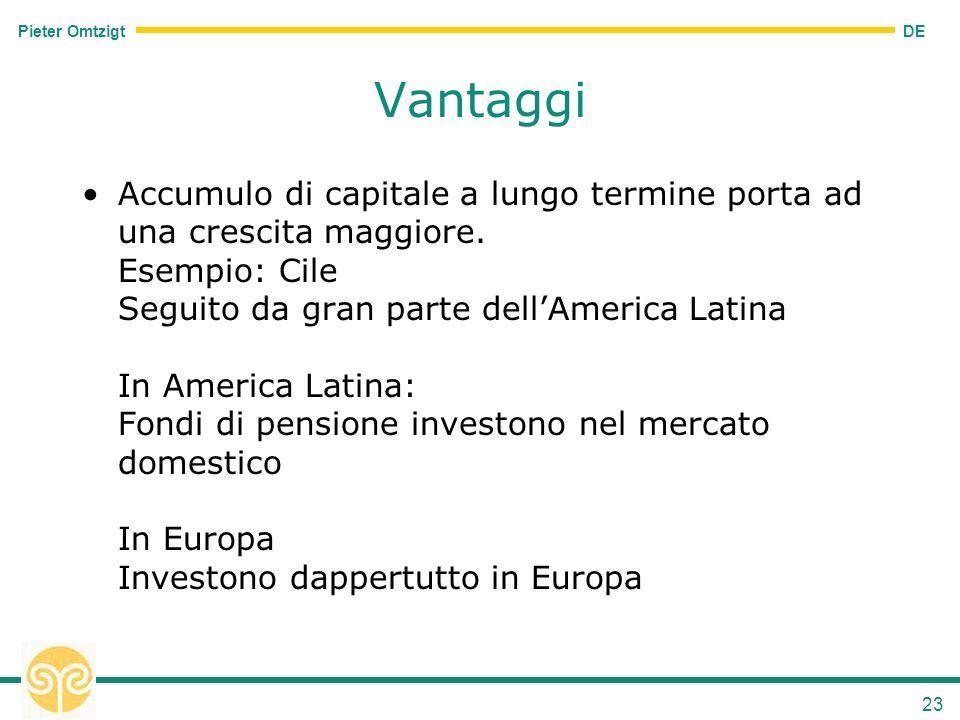 DE Pieter Omtzigt 23 Vantaggi Accumulo di capitale a lungo termine porta ad una crescita maggiore.