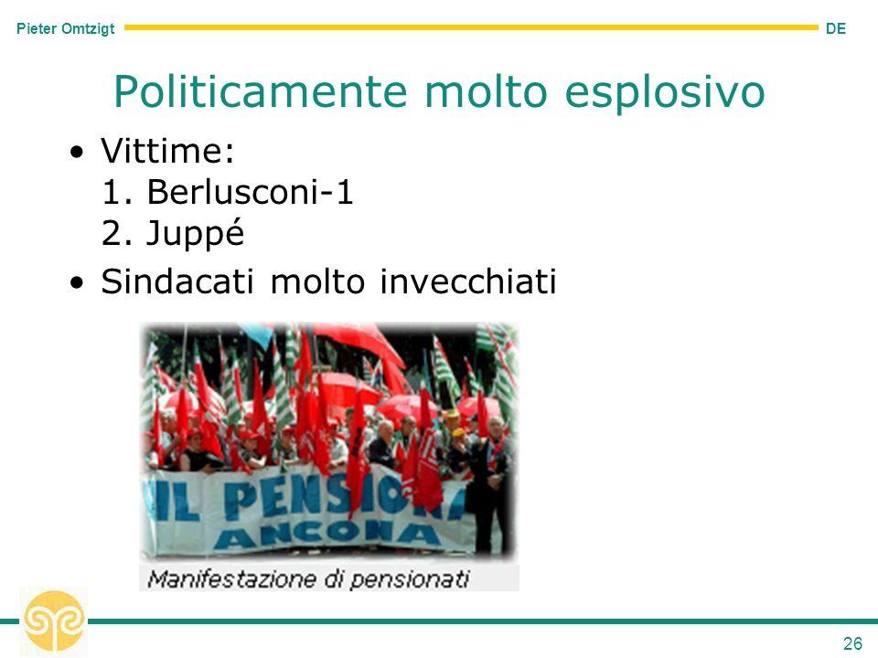 DE Pieter Omtzigt 26 Politicamente molto esplosivo Vittime: 1.