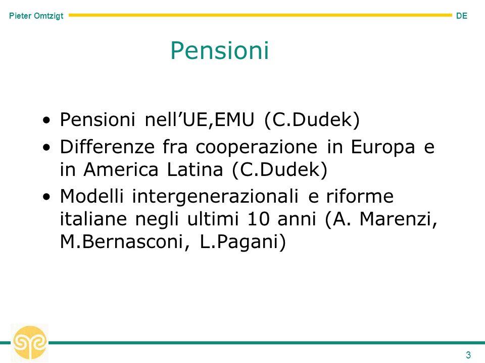 DE Pieter Omtzigt 3 Pensioni Pensioni nellUE,EMU (C.Dudek) Differenze fra cooperazione in Europa e in America Latina (C.Dudek) Modelli intergenerazionali e riforme italiane negli ultimi 10 anni (A.