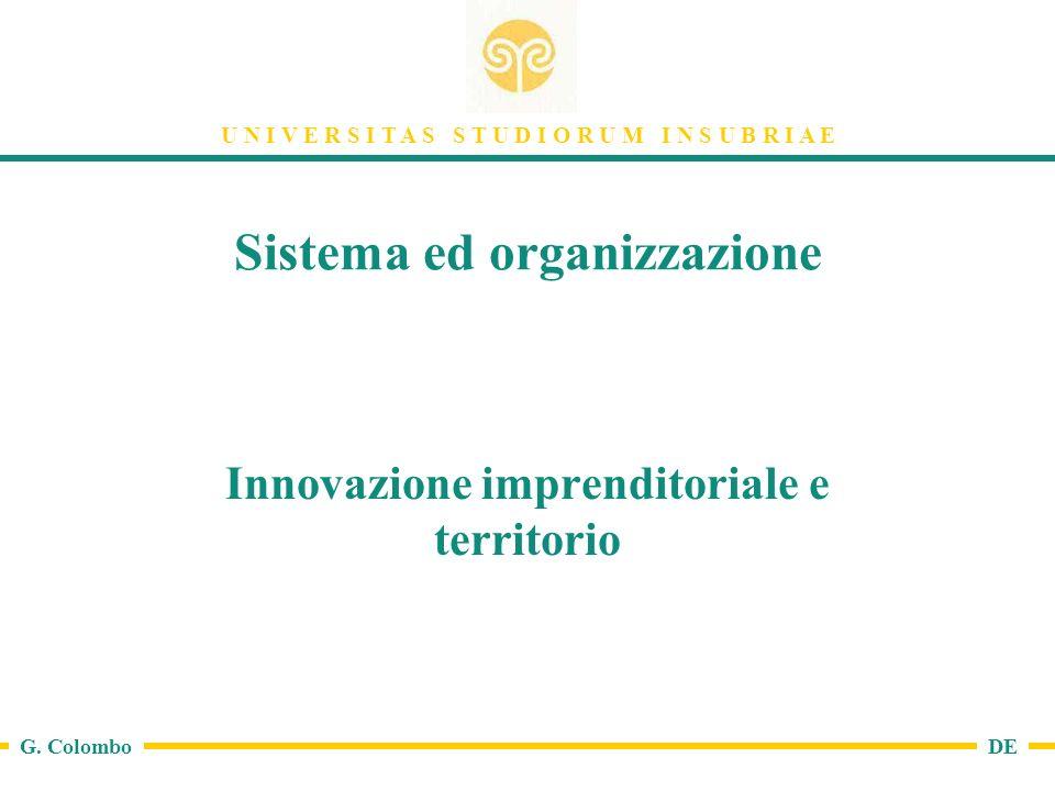 U N I V E R S I T A S S T U D I O R U M I N S U B R I A E DEG. Colombo Sistema ed organizzazione Innovazione imprenditoriale e territorio