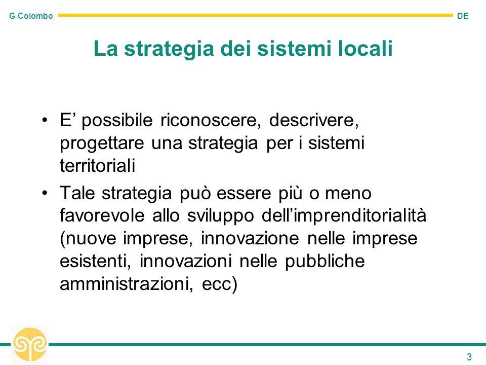 DE G Colombo 3 La strategia dei sistemi locali E possibile riconoscere, descrivere, progettare una strategia per i sistemi territoriali Tale strategia può essere più o meno favorevole allo sviluppo dellimprenditorialità (nuove imprese, innovazione nelle imprese esistenti, innovazioni nelle pubbliche amministrazioni, ecc)