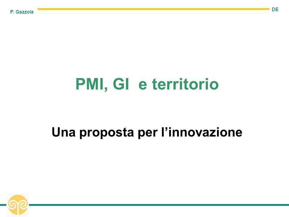DE P. Gazzola PMI, GI e territorio Una proposta per linnovazione
