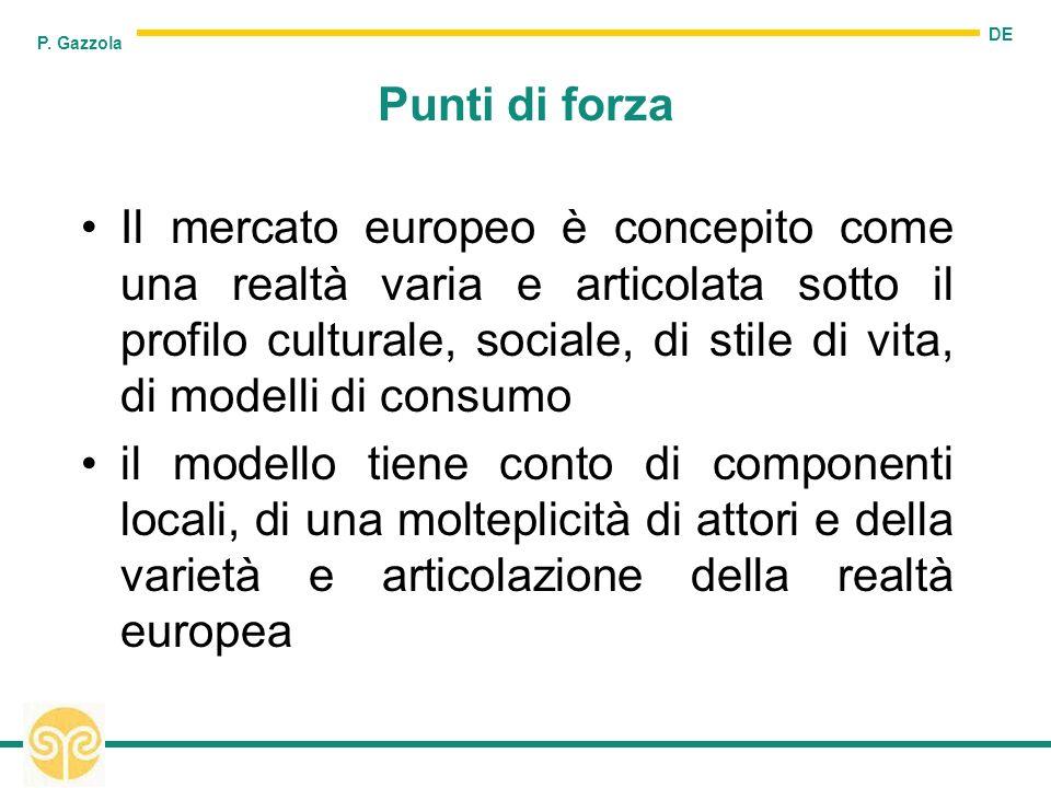 DE P. Gazzola Punti di forza Il mercato europeo è concepito come una realtà varia e articolata sotto il profilo culturale, sociale, di stile di vita,