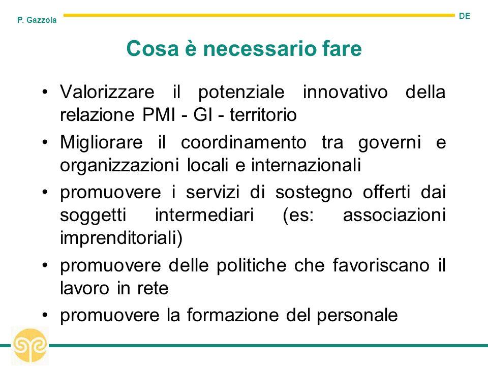 DE P. Gazzola Cosa è necessario fare Valorizzare il potenziale innovativo della relazione PMI - GI - territorio Migliorare il coordinamento tra govern