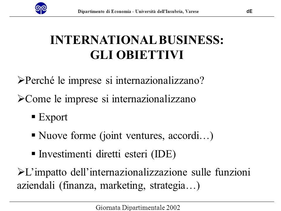Dipartimento di Economia - Università dellInsubria, Varese dE Giornata Dipartimentale 2002 Perché le imprese si internazionalizzano.