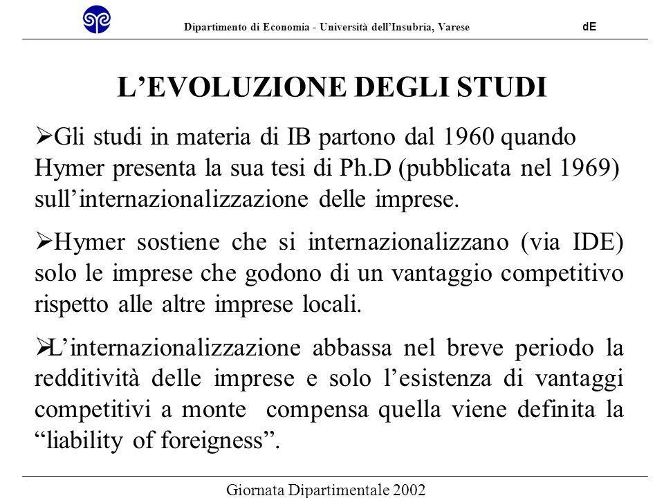 Dipartimento di Economia - Università dellInsubria, Varese dE Giornata Dipartimentale 2002 LEVOLUZIONE DEGLI STUDI Gli studi in materia di IB partono dal 1960 quando Hymer presenta la sua tesi di Ph.D (pubblicata nel 1969) sullinternazionalizzazione delle imprese.