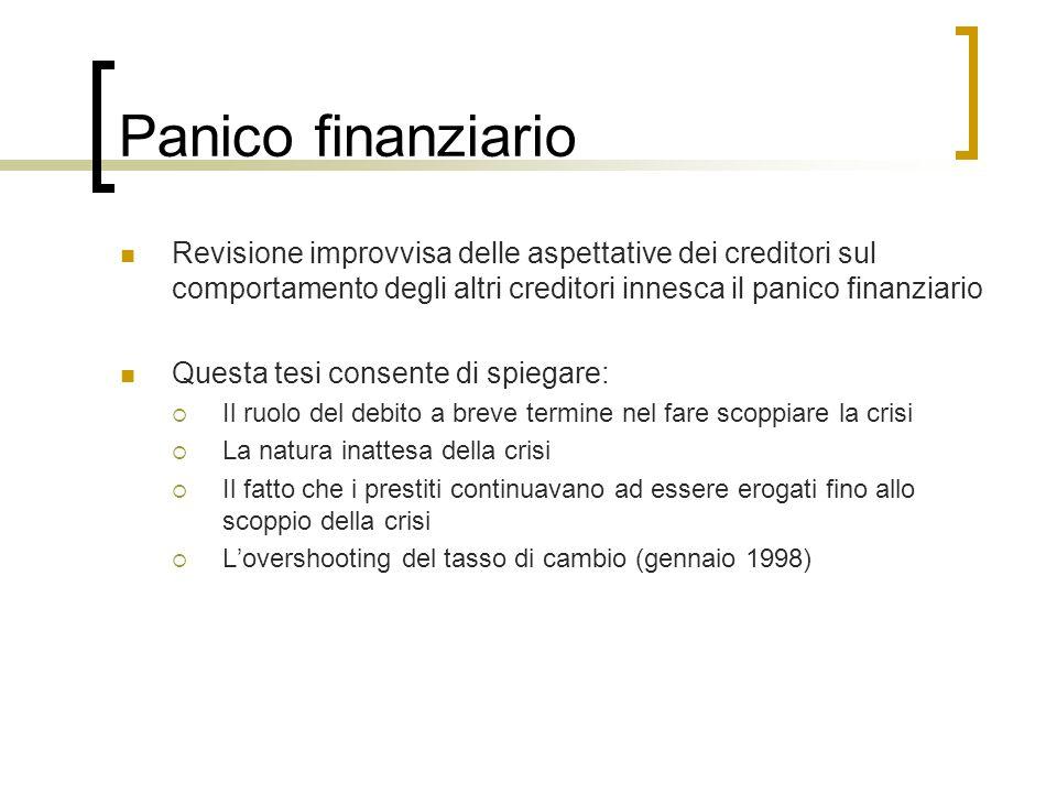Panico finanziario Revisione improvvisa delle aspettative dei creditori sul comportamento degli altri creditori innesca il panico finanziario Questa t