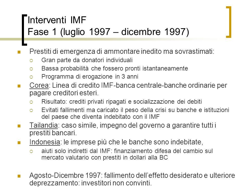 Interventi IMF Fase 1 (luglio 1997 – dicembre 1997) Prestiti di emergenza di ammontare inedito ma sovrastimati: Gran parte da donatori individuali Bassa probabilità che fossero pronti istantaneamente Programma di erogazione in 3 anni Corea: Linea di credito IMF-banca centrale-banche ordinarie per pagare creditori esteri.