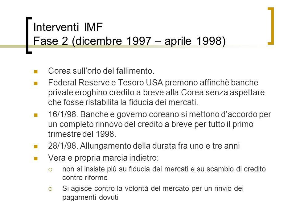 Interventi IMF Fase 2 (dicembre 1997 – aprile 1998) Risultato: si ferma il declino dei mercati azionari dei 3 paesi Le valute di Tailandia e Indonesia però continuano a crollare 28/1/1998.