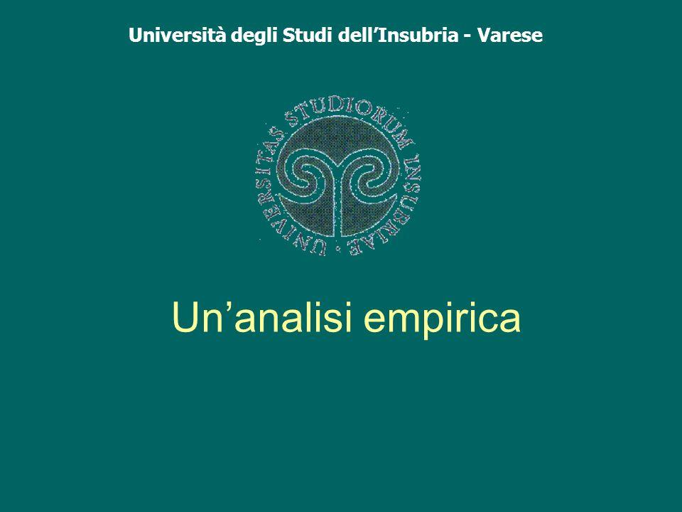 Unanalisi empirica Università degli Studi dellInsubria - Varese