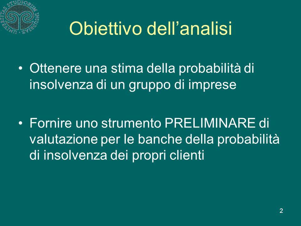 2 Obiettivo dellanalisi Ottenere una stima della probabilità di insolvenza di un gruppo di imprese Fornire uno strumento PRELIMINARE di valutazione per le banche della probabilità di insolvenza dei propri clienti