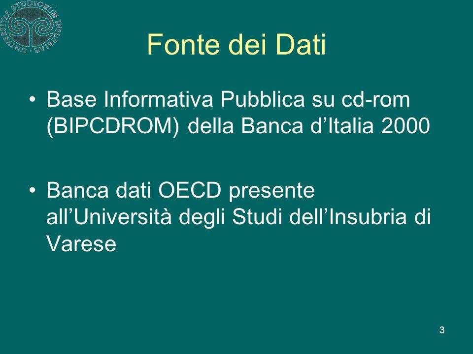 3 Fonte dei Dati Base Informativa Pubblica su cd-rom (BIPCDROM) della Banca dItalia 2000 Banca dati OECD presente allUniversità degli Studi dellInsubria di Varese