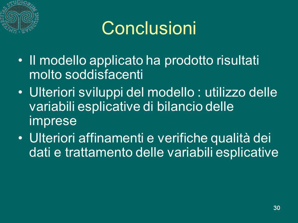 30 Conclusioni Il modello applicato ha prodotto risultati molto soddisfacenti Ulteriori sviluppi del modello : utilizzo delle variabili esplicative di bilancio delle imprese Ulteriori affinamenti e verifiche qualità dei dati e trattamento delle variabili esplicative