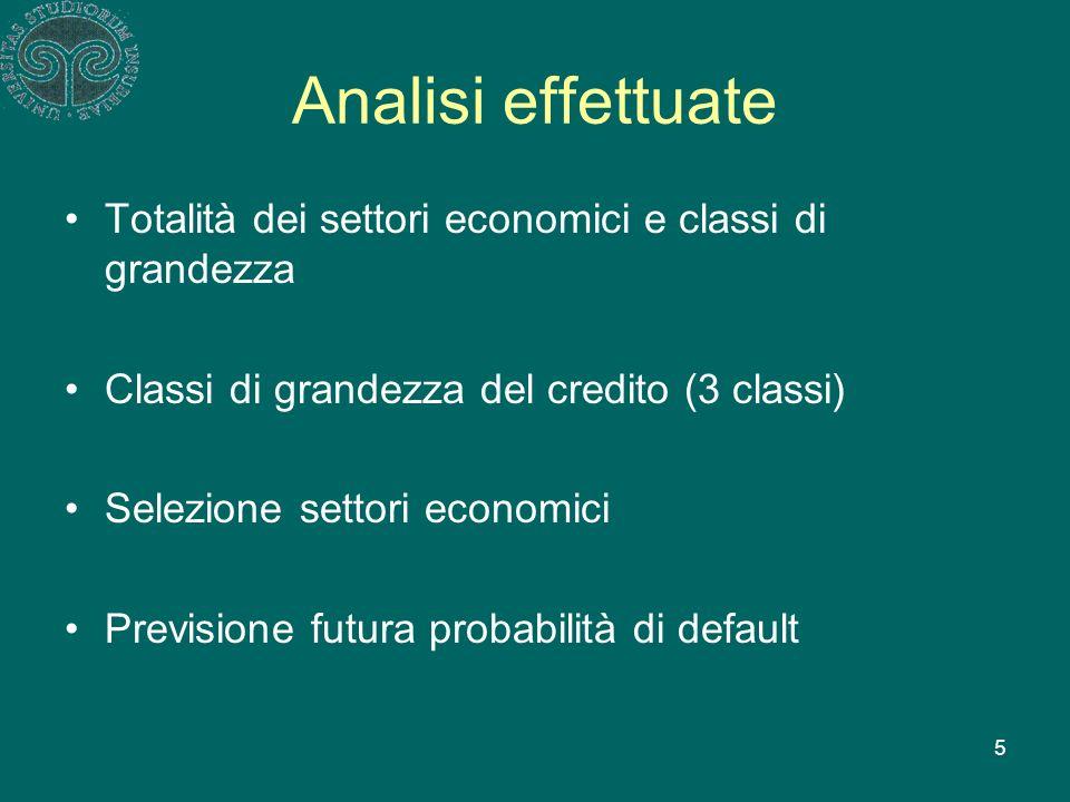 5 Analisi effettuate Totalità dei settori economici e classi di grandezza Classi di grandezza del credito (3 classi) Selezione settori economici Previsione futura probabilità di default