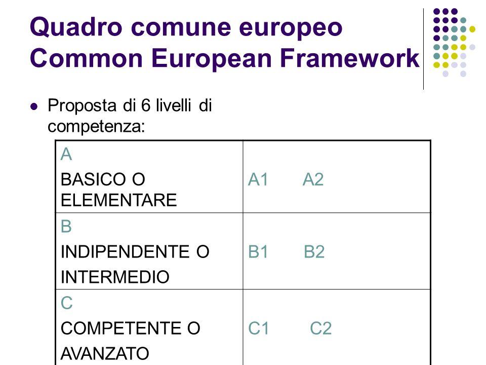 Quadro comune europeo Common European Framework Proposta di 6 livelli di competenza: A BASICO O ELEMENTARE A1 A2 B INDIPENDENTE O INTERMEDIO B1 B2 C C
