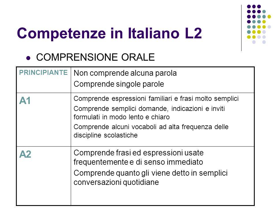 Competenze in Italiano L2 COMPRENSIONE ORALE PRINCIPIANTE Non comprende alcuna parola Comprende singole parole A1 Comprende espressioni familiari e fr