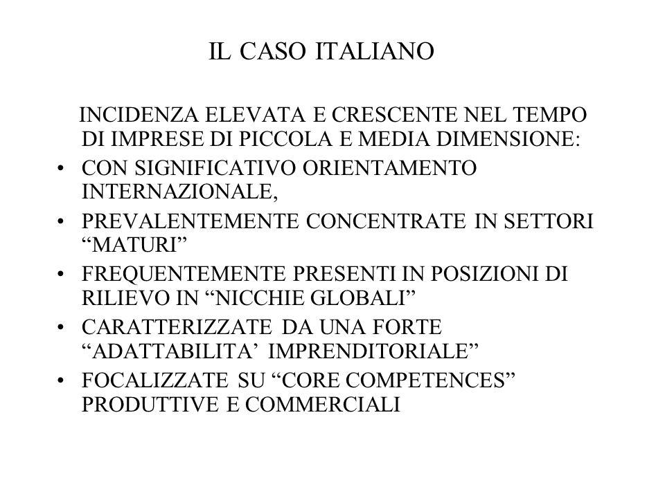 IL CASO ITALIANO INCIDENZA ELEVATA E CRESCENTE NEL TEMPO DI IMPRESE DI PICCOLA E MEDIA DIMENSIONE: CON SIGNIFICATIVO ORIENTAMENTO INTERNAZIONALE, PREVALENTEMENTE CONCENTRATE IN SETTORI MATURI FREQUENTEMENTE PRESENTI IN POSIZIONI DI RILIEVO IN NICCHIE GLOBALI CARATTERIZZATE DA UNA FORTE ADATTABILITA IMPRENDITORIALE FOCALIZZATE SU CORE COMPETENCES PRODUTTIVE E COMMERCIALI