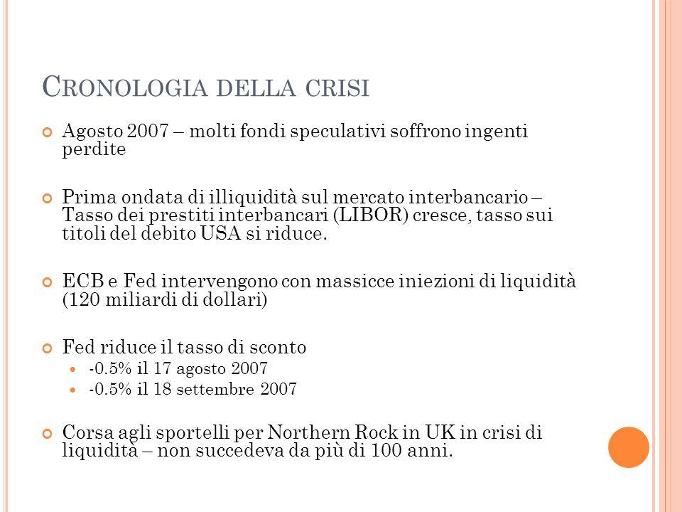 C RONOLOGIA DELLA CRISI Agosto 2007 – molti fondi speculativi soffrono ingenti perdite Prima ondata di illiquidità sul mercato interbancario – Tasso d