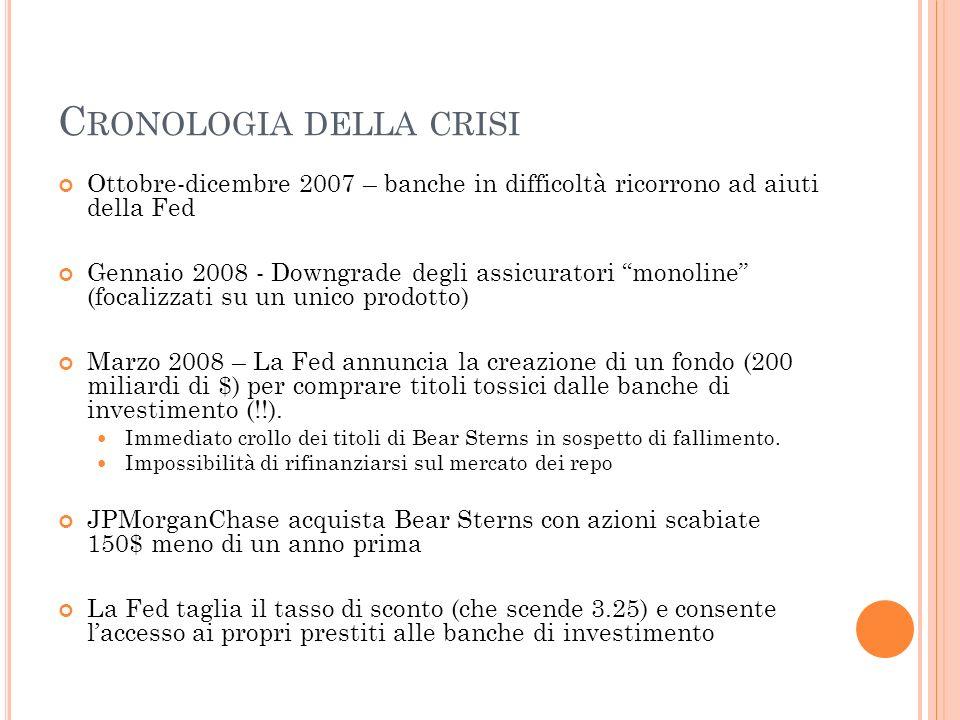 C RONOLOGIA DELLA CRISI Ottobre-dicembre 2007 – banche in difficoltà ricorrono ad aiuti della Fed Gennaio 2008 - Downgrade degli assicuratori monoline