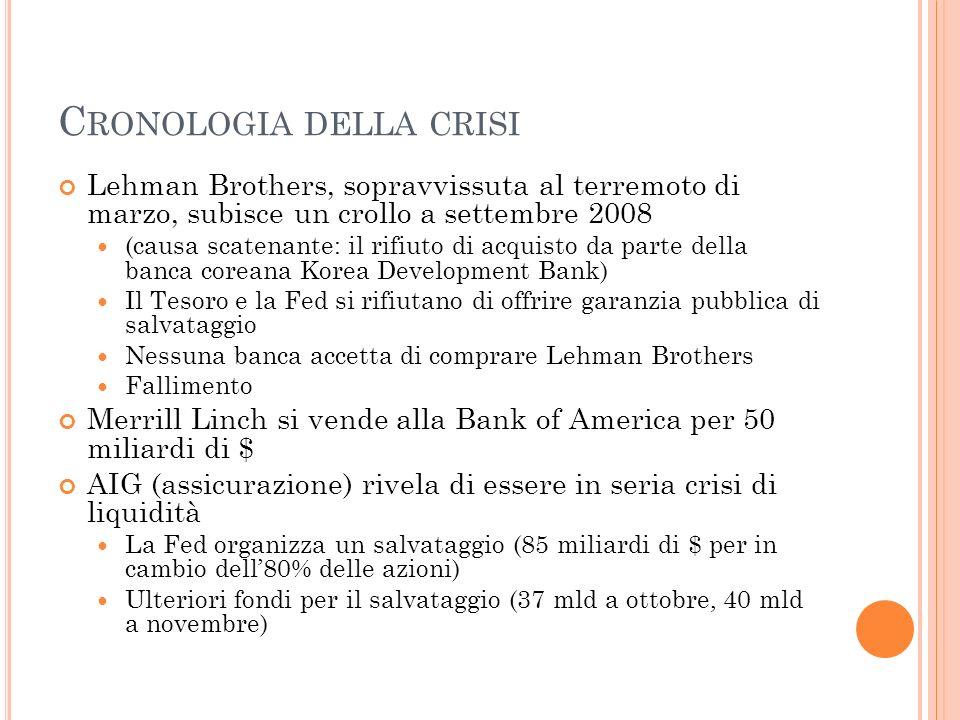C RONOLOGIA DELLA CRISI Lehman Brothers, sopravvissuta al terremoto di marzo, subisce un crollo a settembre 2008 (causa scatenante: il rifiuto di acqu