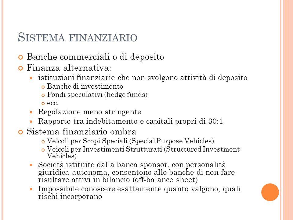 S ISTEMA FINANZIARIO Banche commerciali o di deposito Finanza alternativa: istituzioni finanziarie che non svolgono attività di deposito Banche di inv