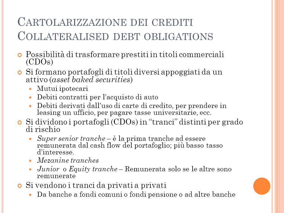 C ARTOLARIZZAZIONE DEI CREDITI C OLLATERALISED DEBT OBLIGATIONS Possibilità di trasformare prestiti in titoli commerciali (CDOs) Si formano portafogli