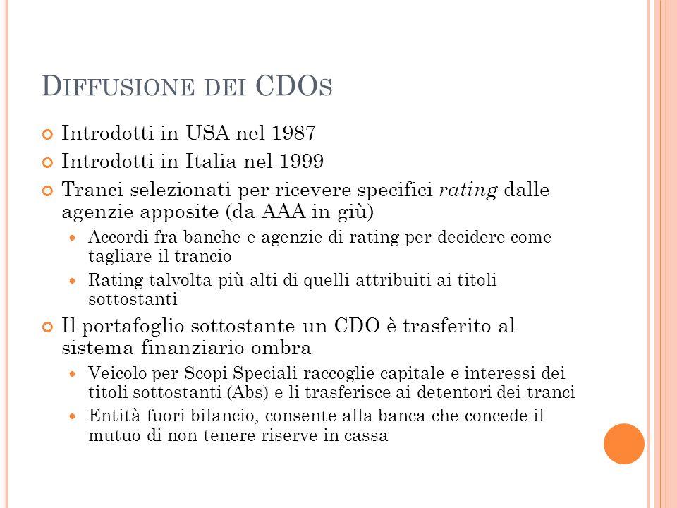 D IFFUSIONE DEI CDO S Introdotti in USA nel 1987 Introdotti in Italia nel 1999 Tranci selezionati per ricevere specifici rating dalle agenzie apposite