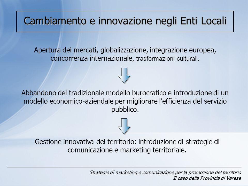 Cambiamento e innovazione negli Enti Locali Strategie di marketing e comunicazione per la promozione del territorio Il caso della Provincia di Varese