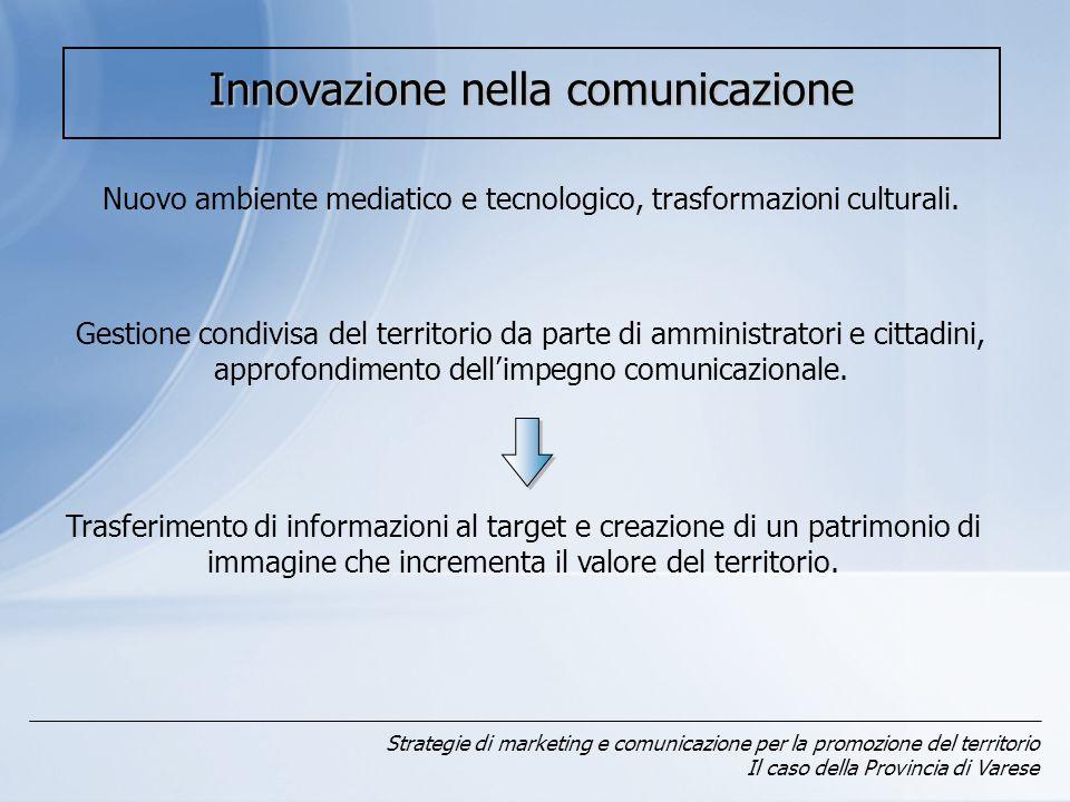 Strategie di marketing e comunicazione per la promozione del territorio Il caso della Provincia di Varese Innovazione nella comunicazione Gestione con