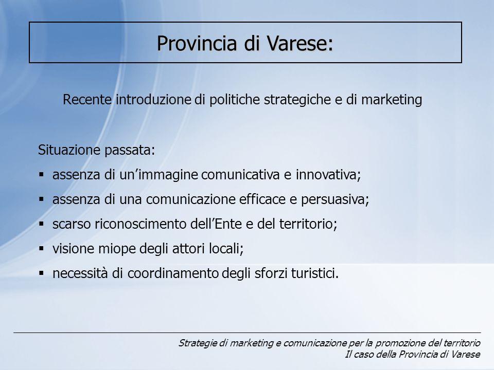 Strategie di marketing e comunicazione per la promozione del territorio Il caso della Provincia di Varese Provincia di Varese: Situazione passata: ass